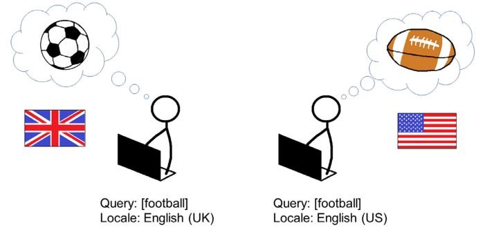 Task Language and Task Location (Locale) - SEO - Google